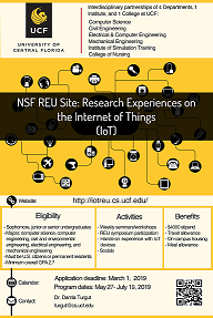IOT REU – NSF Research Experience for Undergraduates on IoT